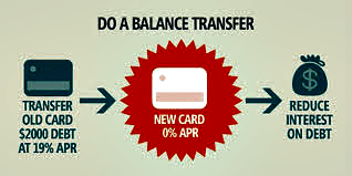 Deciphering Balance Transfer Offers - From A to B credit card