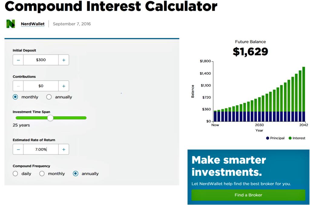 Crucifying My Credit Score - Compounding at $300